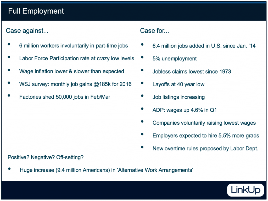 Full Employment Slide